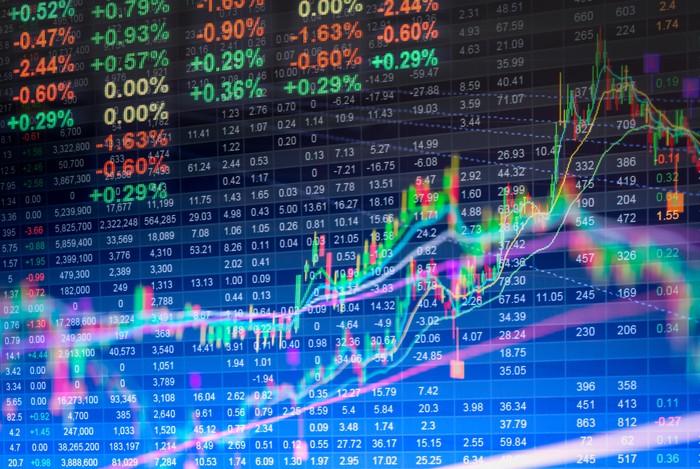 cách đầu tư cổ phiếu
